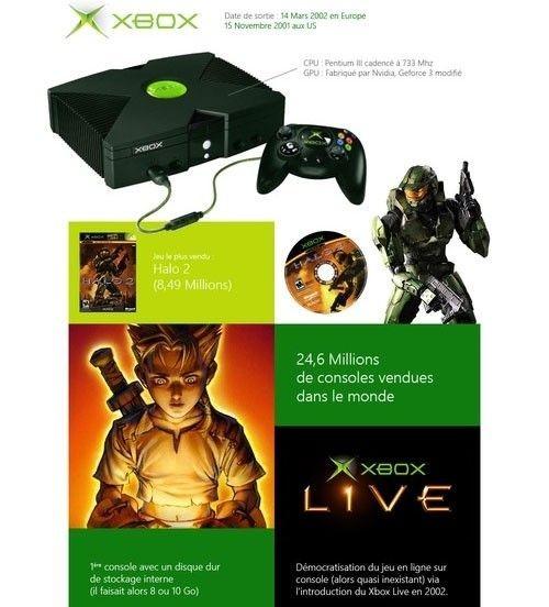 Microsoft: в мире было продано более 36 млн xbox one