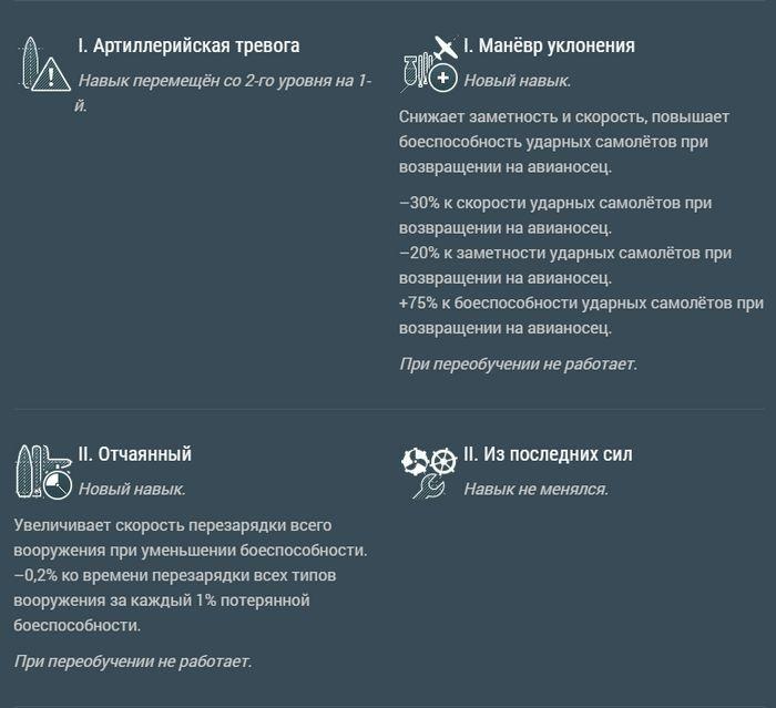 Обновление 0.6.0. навыки и элитный опыт