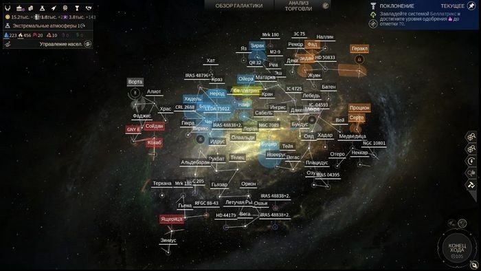 Обзор endless space 2