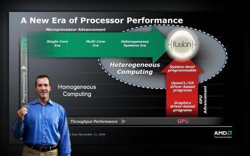 Обзор интересных событий в мире технологий за 2010-й год