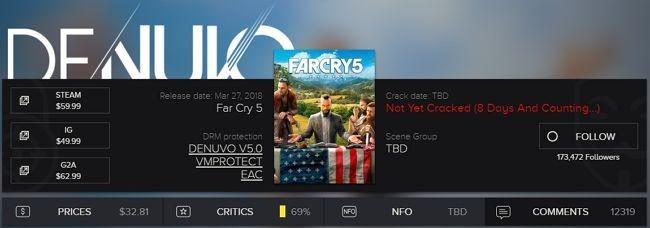 Взлом far cry 5 – что с denuvo спустя 8 дней после релиза?